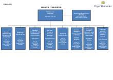 westminster_city_council_senior_structure.pdf