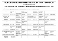 List of persons and parties nominated and notice of poll