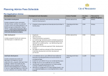 Pre-application advice fees schedule